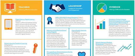 Resources- Librians as Learning Leaders.