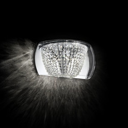 Светильники Ideal lux 2