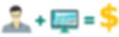 PRMedia Создание сайтов,реклама в Гугль, реклама в Фейсбук, Тель Авив