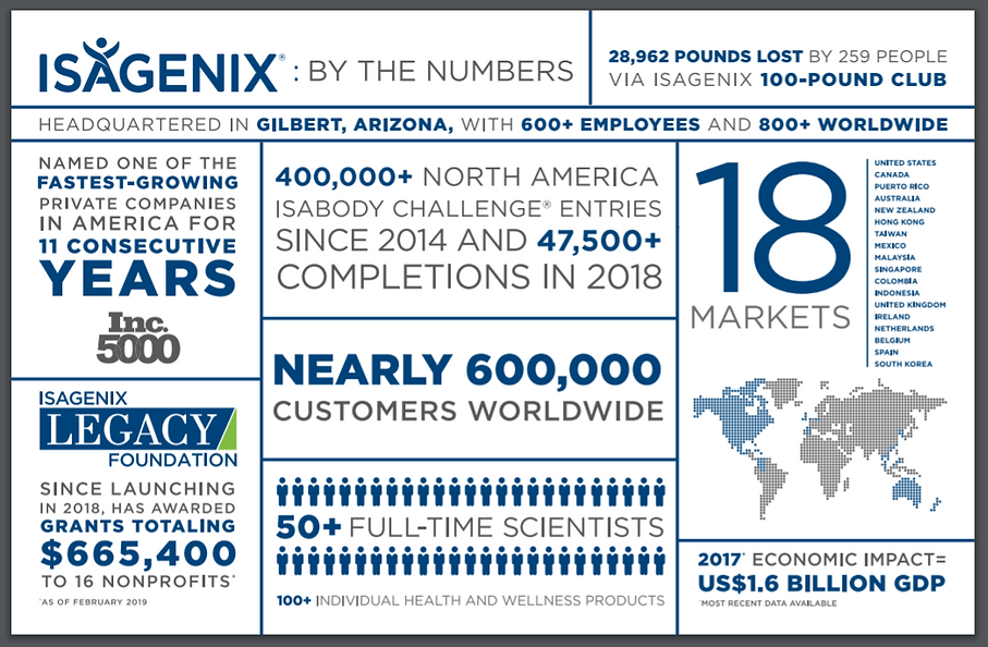 isagenix_by the numbers.png