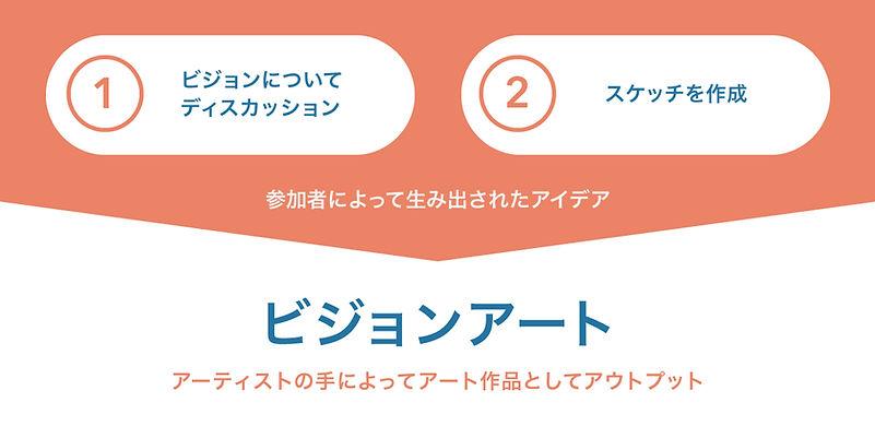 ビジョンウォール_図.jpg