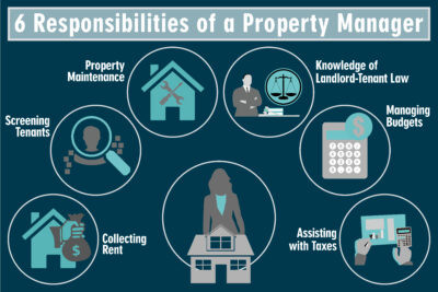 What Is a Property Manager Responsible For?