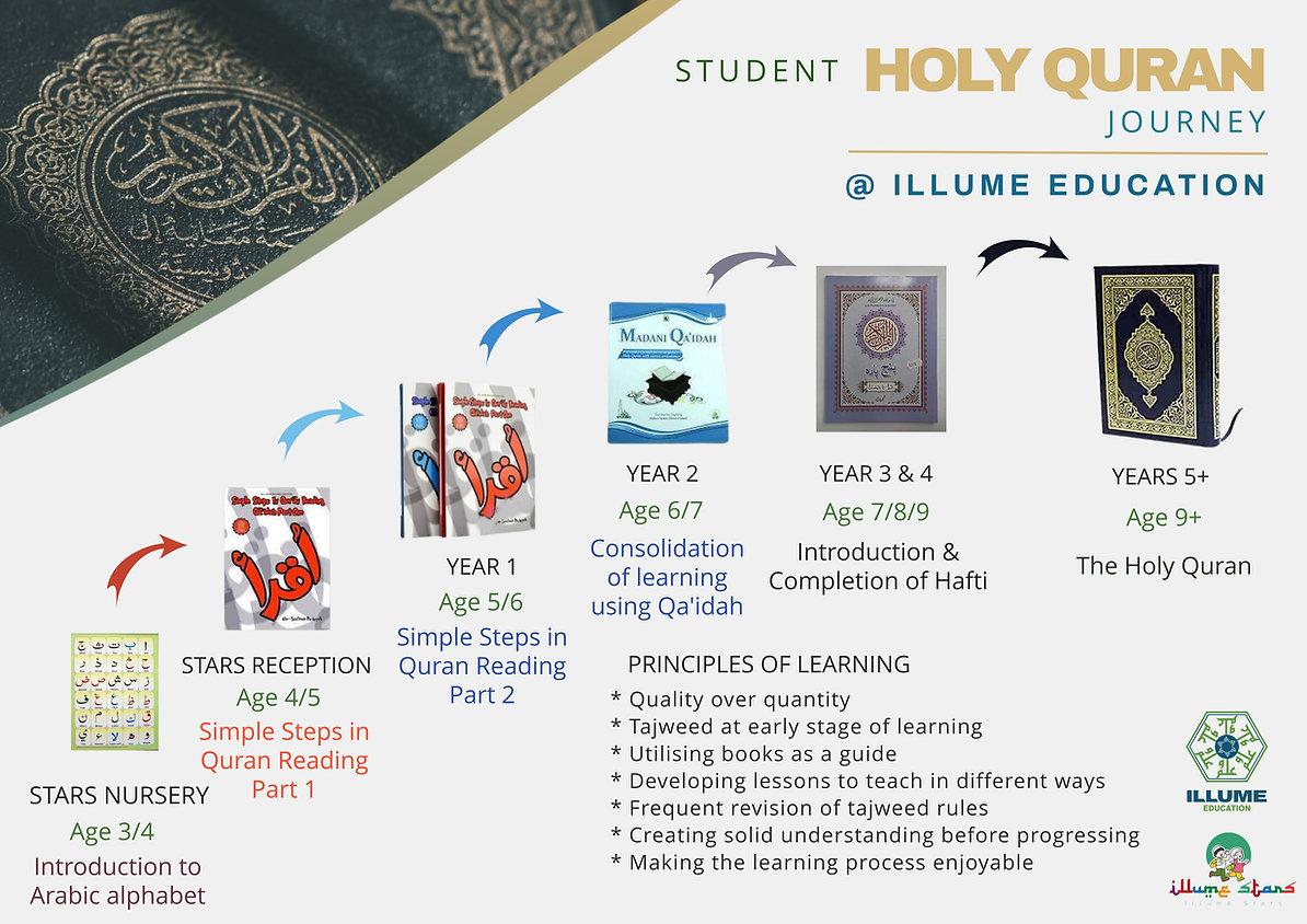 Quran Journey (2).jpg