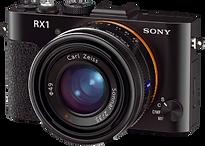 RGB Sony RX1RII