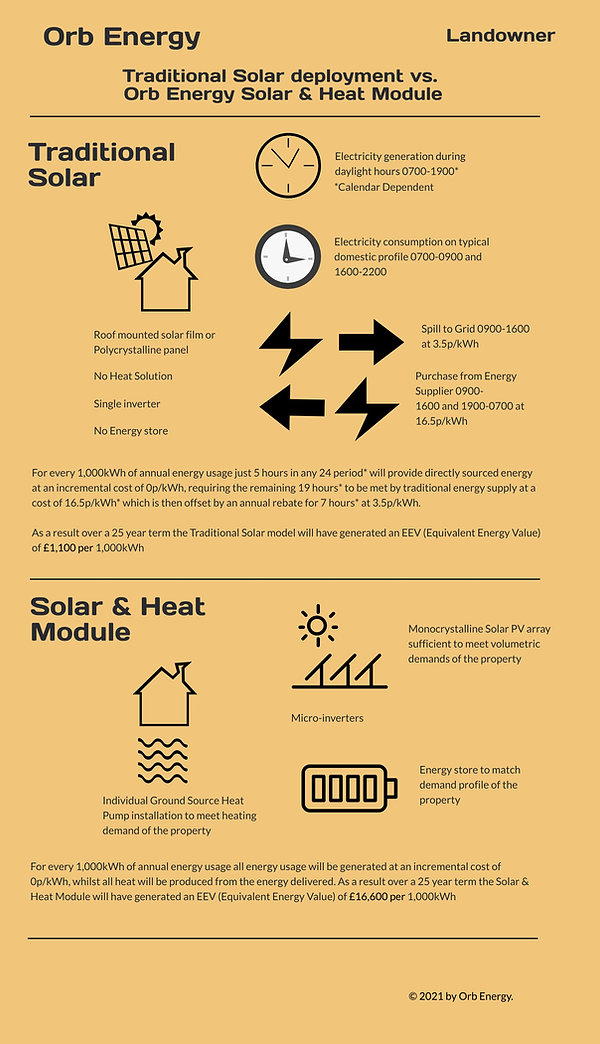 solar-heat-modu_54346920_edited.jpg