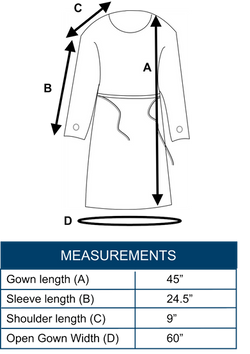 HS Isolation gown Specs
