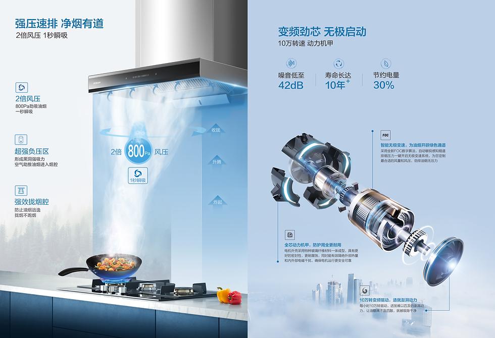 A832产品折页-中文_Page_2.png