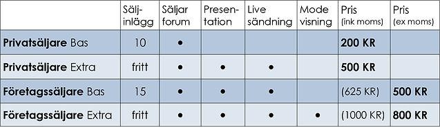 tabell-redigerad.jpg