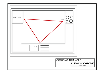 Cooking Triangle_2.png