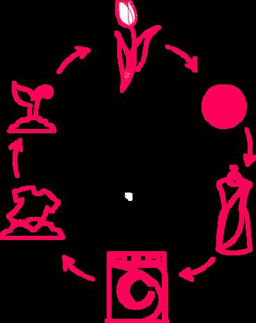 loop circle1.png