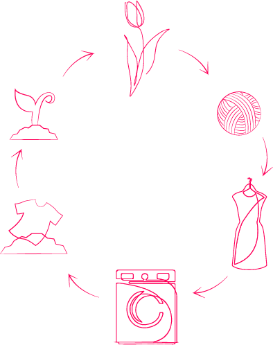 loop circle.png