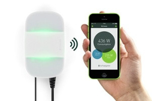 Smappee home monitoring