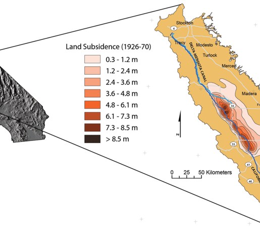 SJV Land Subsidence Rates