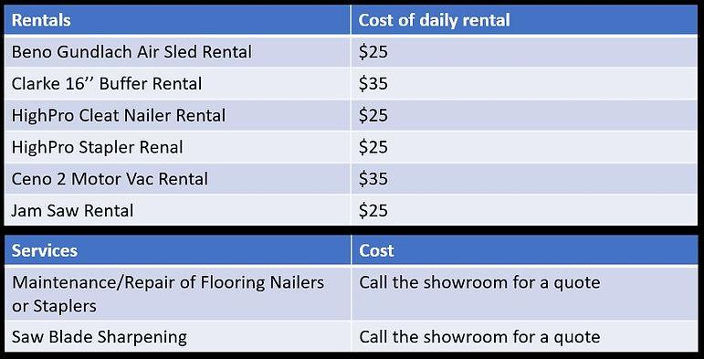 Rental chart 7-2020.JPG