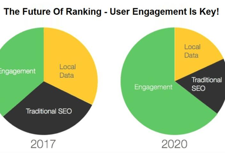 The Future of Ranking - User Engagement is Key!