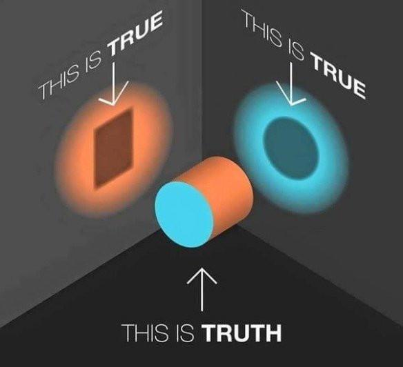 Hva er sannheten?