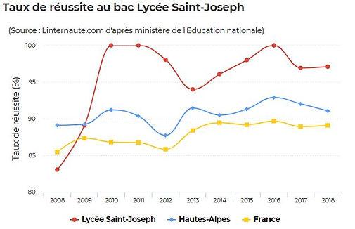 Réussite_Bac.JPG