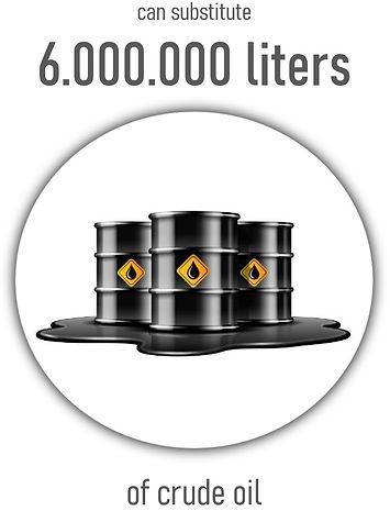 Substitute 6 mil crude oil NEW 02.jpg