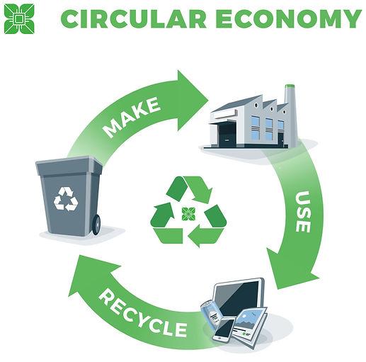 Linear and circular economy 05.jpg