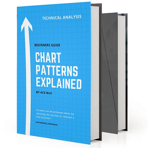 Chart Patterns Explained