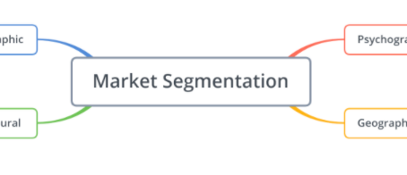 What is market segmentation?