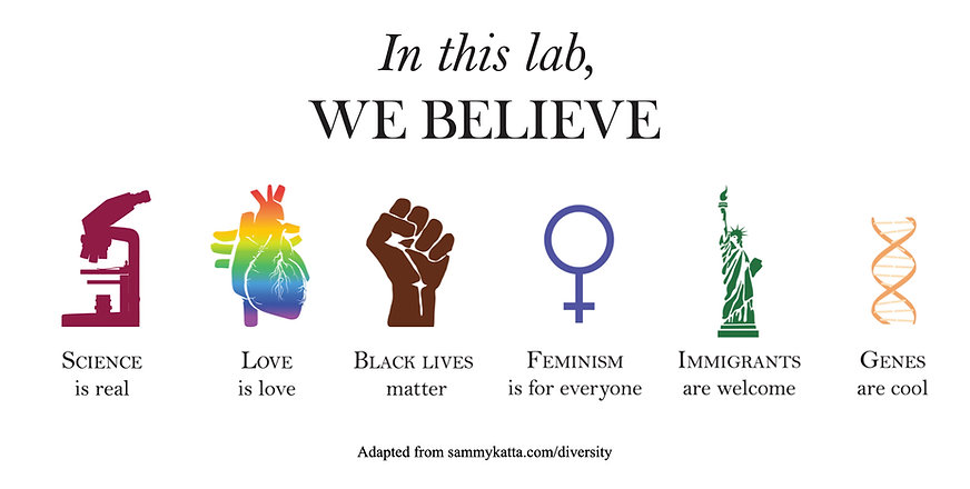 In this lab, we believe: science is real (microscope image), love is love (rainbow anatomical heart)
