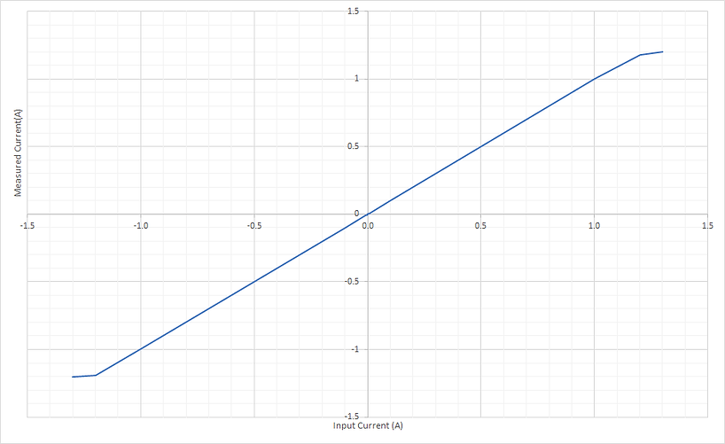 TransferFunction.png