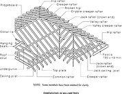 Building Compliance Group _ Perth Buildi