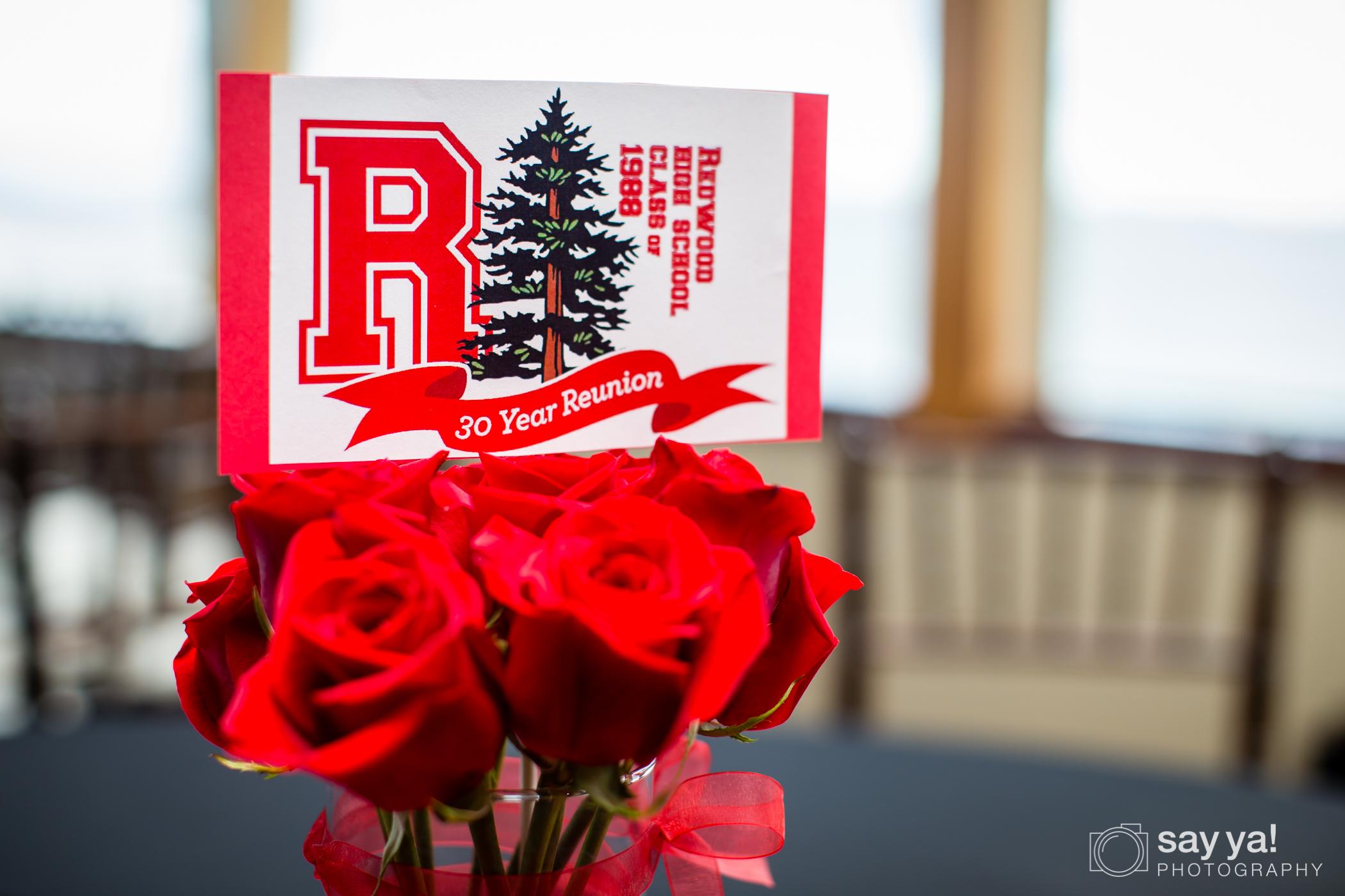 RHS Class of 1988 30 Year Reunion