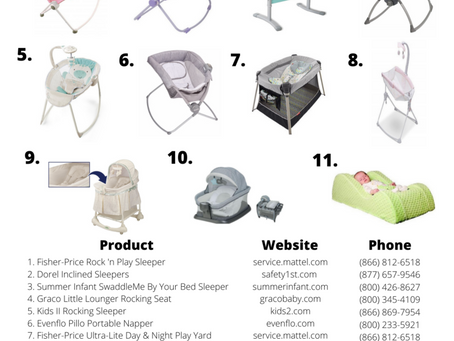 Graco Product is Latest Inclined Sleep Recall by Guest Blogger - Kids in Danger