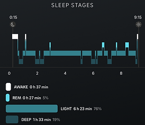 sleep stages bad rem.png