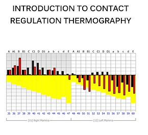 Termografia di regolazione diagramma.png