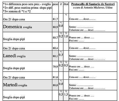 Santorio esempio 2.png