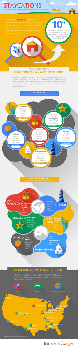 TwG Summer Travel Infographic r4-01