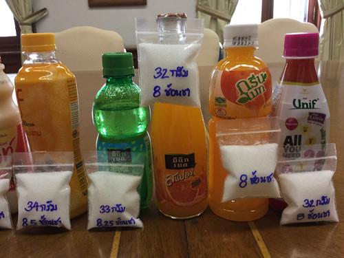 ตัวอย่างน้ำตาลในน้ำผลไม้ตามร้านค้าปลีก