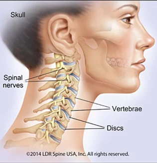 Experiencing Neck Pain? Learn how to relieve it.
