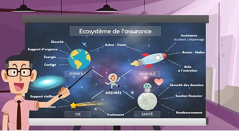 ecosystème-assurance-1024x563.png