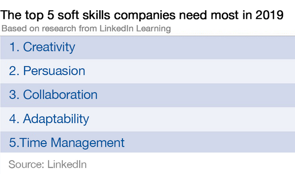top soft skills.png