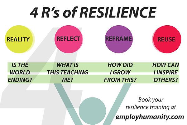 4 Rs RESILIENCE.jpg
