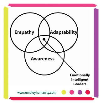 emotionally intelligent leaders.jpg