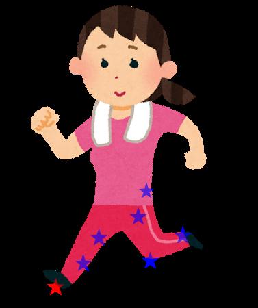 スポーツ障害には、肩、腰、股関節、膝足首など様々なとこ路に出ます。