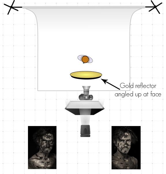lighting-diagram-1428427181
