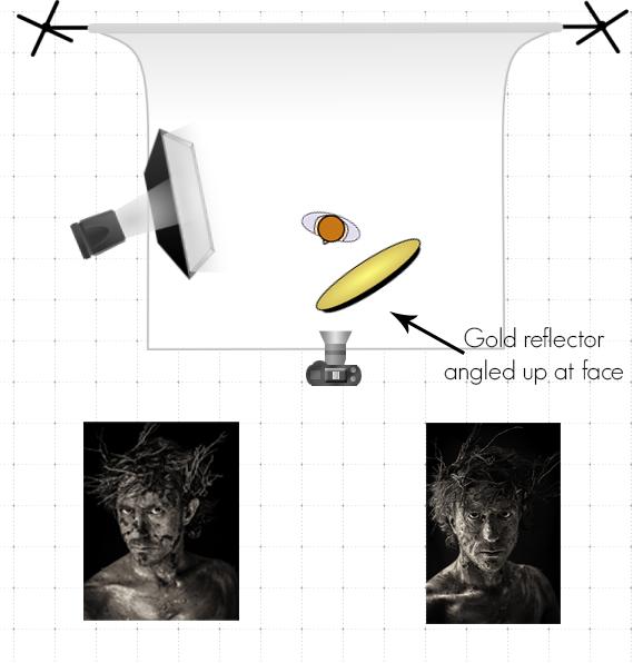 lighting-diagram-1428427124