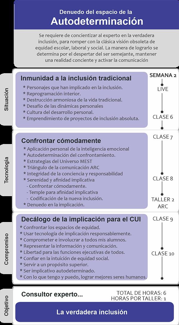 Autodeterminación.png
