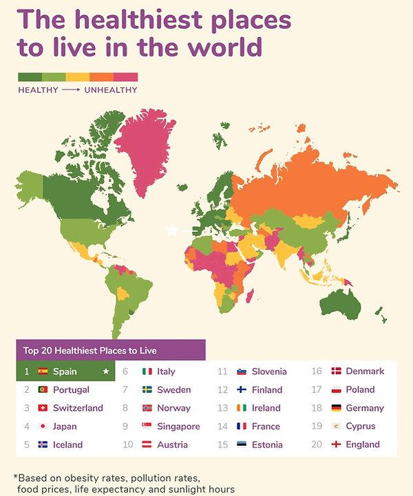 Spanje gezondste plaats ter wereld om te