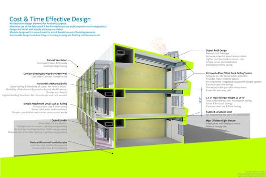 efficient design.jpg