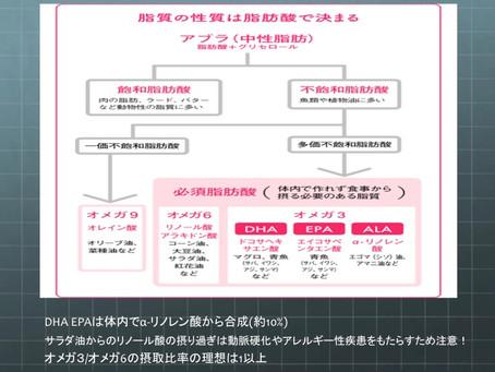 脂肪酸の話 その3(2020.11.13)
