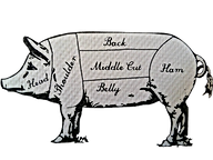 Charcuterire Chart Pig Meat