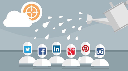 Growing Social: An Agency's Guide to Growth via Social Media