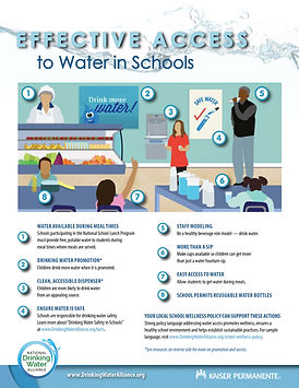 Effective Access to Water in Schools fact sheet
